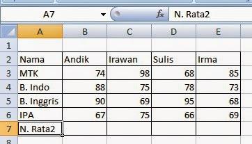 Mencari nilai rata-rata dengan Microsoft Excel