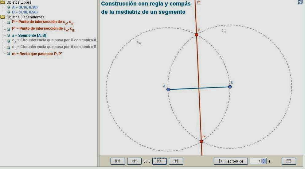 http://recursostic.educacion.es/gauss/web/materiales_didacticos/eso/actividades/geometria/procedimientos/mediatriz/actividad.html