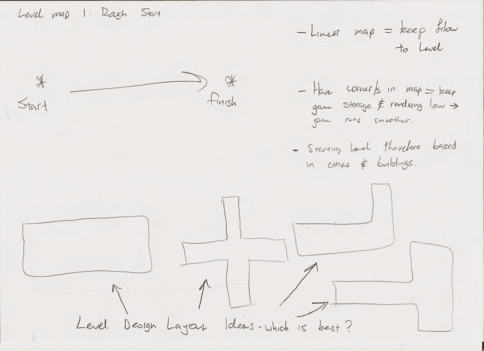 Justin pozzebon 6103289014 game design week 4 creating a question 1 building on the original concept developed in chapter 2 create a blueprint for your level make sure you begin with a series of rough sketches malvernweather Choice Image