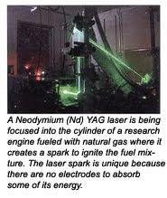 ND-YAG Laser Spark