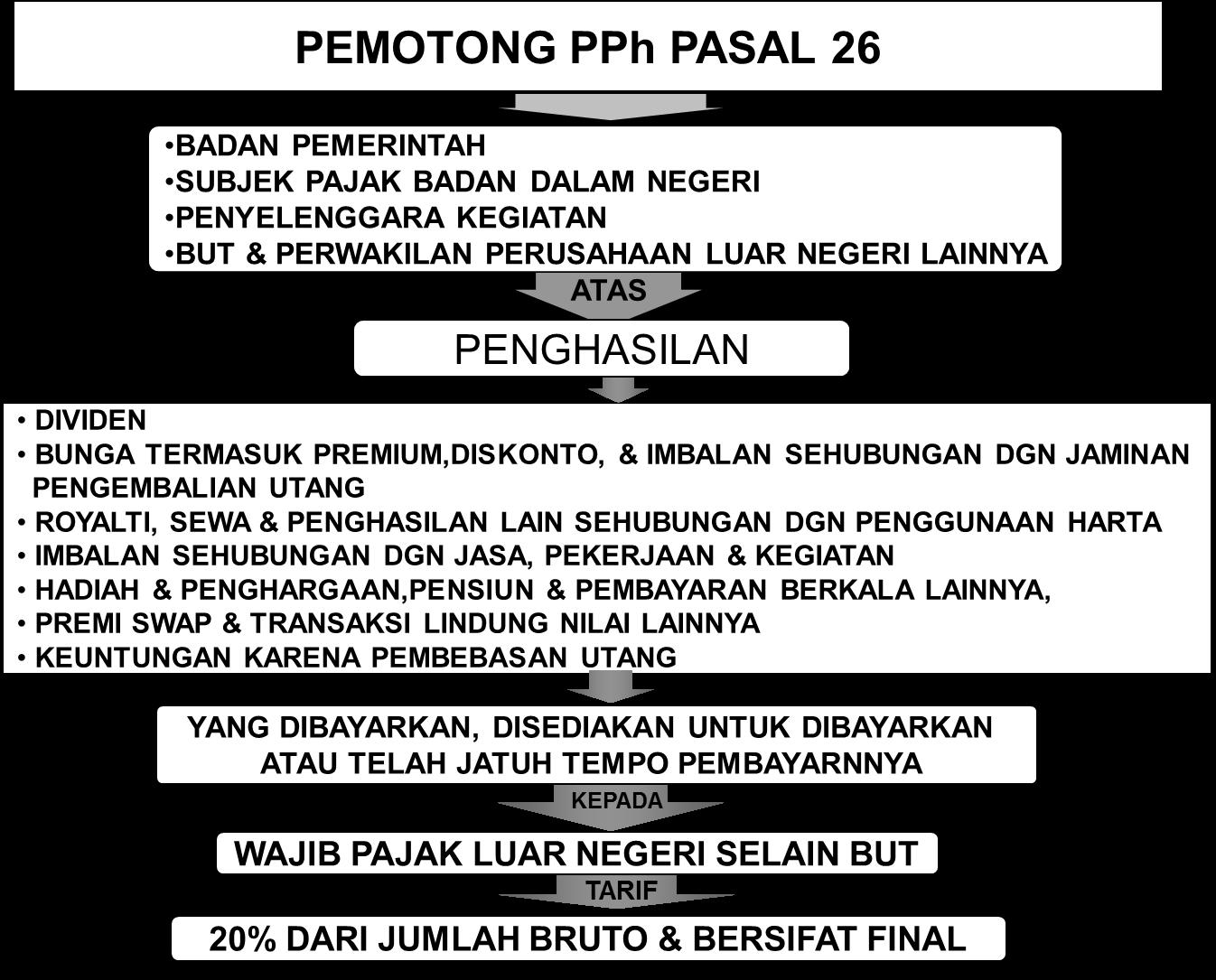 download espt pph badan 2011