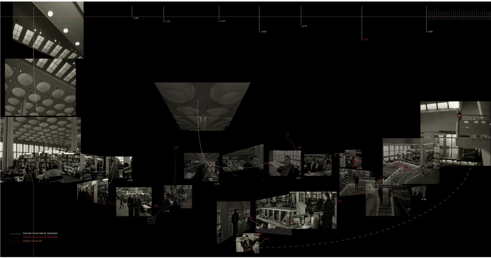 UNIT 15 DIPLOMA IN ARCHITECTURE: Wings Of Desire Chronogram