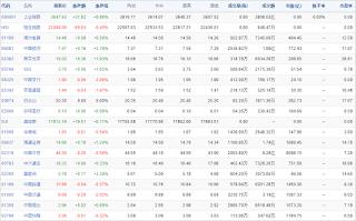 中国株コバンザメ投資ウォッチ銘柄watch20151125