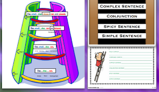 Whole brain teaching strategy, genius ladder, classroom mangement, paragraph development