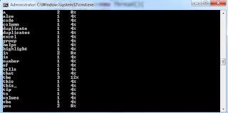java program to count words frequency