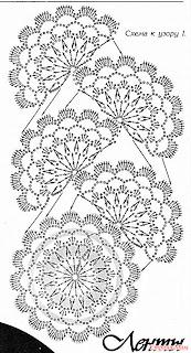 Dantel Bluz Örneği (şemalı)