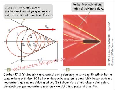 efek doppler, gelombang suara