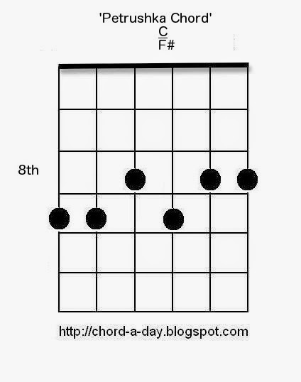 petrushka guitar chord
