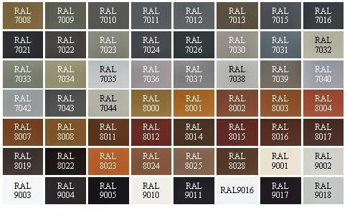 Tavola Riassuntiva Comparativa Colori RAL-HTML -RGB