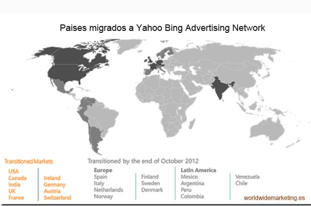 Países con Yahoo bing Network