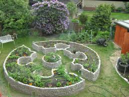 Permaculture Concept