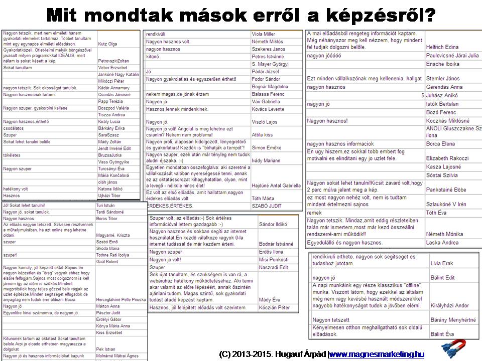 Mágnes Marketing Webinárium | www.MagnesMarketing.hu