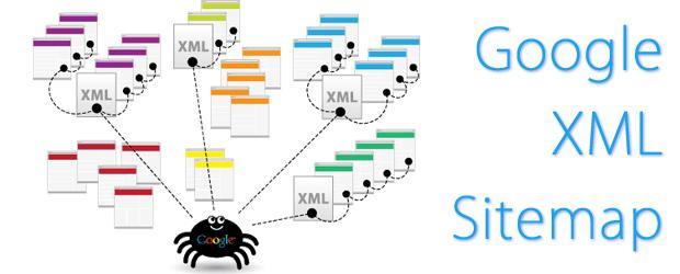 Sitemap error | Newbie mencoba berbagi ilmu | Belajar PHP