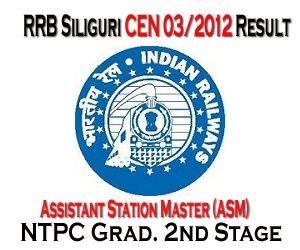 RRB Siliguri NTPC Graduate (CEN 03/2012) ASM 2nd Stage Examination Result and Final Aptitude Test Time Table with Venue Address