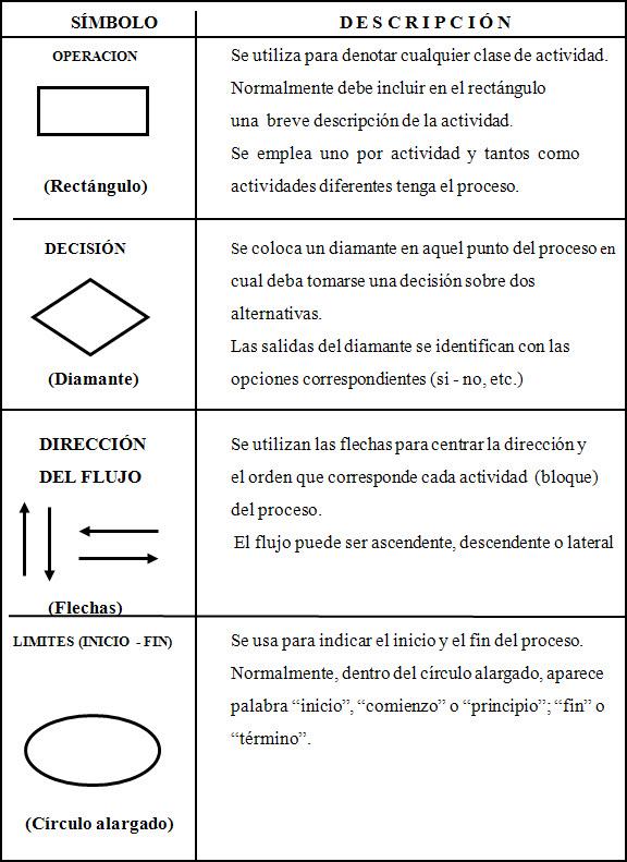 Diagrama Del Proceso De Fabricacion Azucar   Printable Wiring Diagram ...