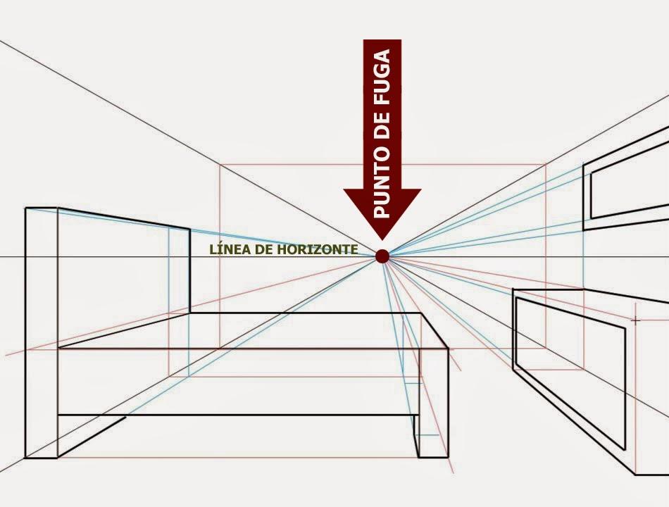 97 Fundamentos de Diseo  Dibujo de perspectiva Uno dos y tres