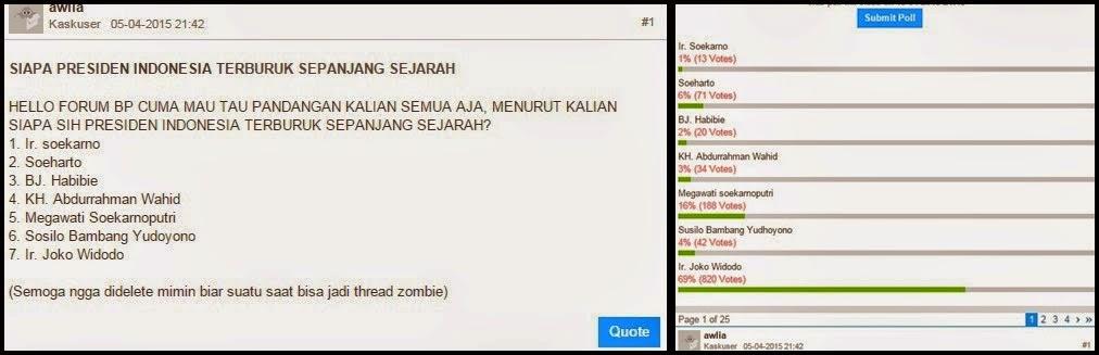 Ini Hasil Survey Siapa Presiden Terburuk Dalam Sejarah Indonesia