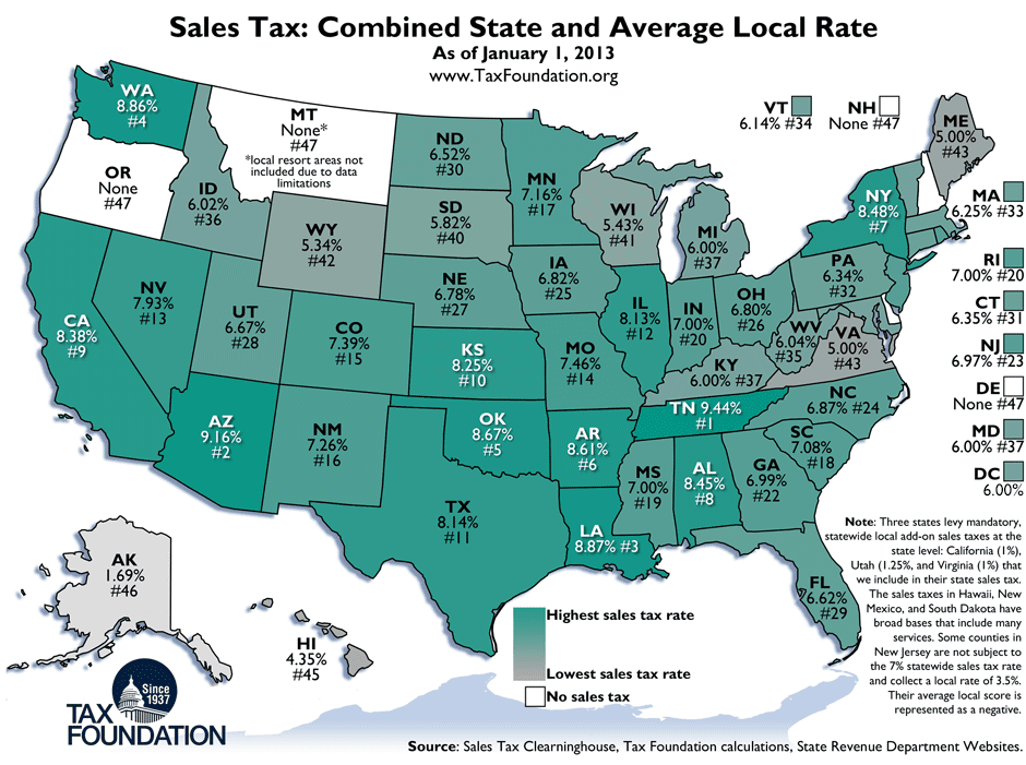 Sales Tax On Car In North Carolina