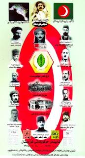 Şeyh Mahmut Berzenci Hükümeti