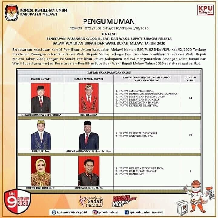 KPU Kabupaten Melawi
