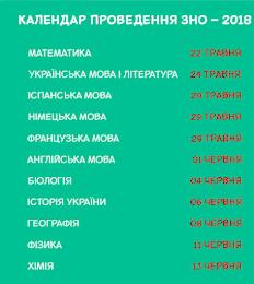 Графік ЗНО-2018