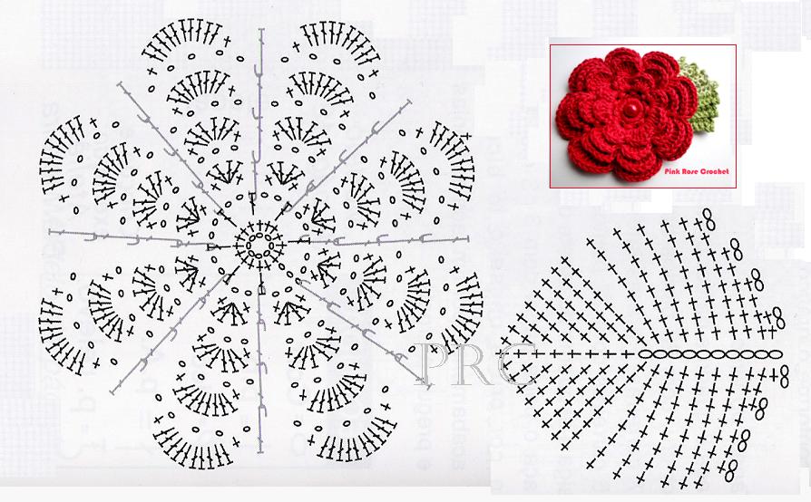 Схема вязаных больших цветов крючком