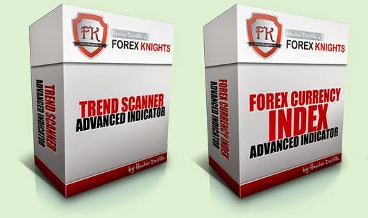 Hector deville trend scanner & forex currency index