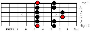 Pentatonic lower octave