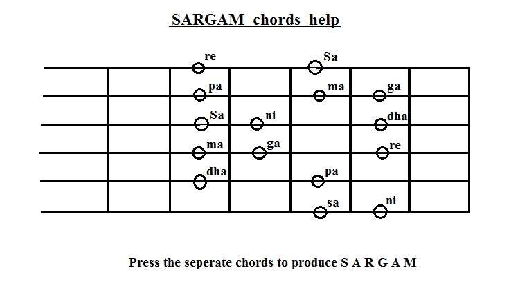 Guitar : guitar tabs for pani da rang Guitar Tabs For or Guitar Tabsu201a Guitar Tabs For Paniu201a Guitar