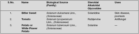 steroidal alkaloidal glycosides