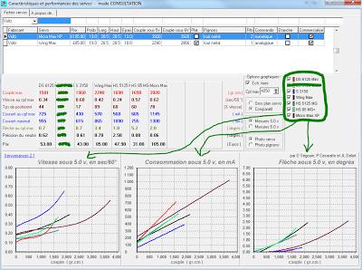 Servomances screen shot showing MKS 6125 v. Hitec 5125