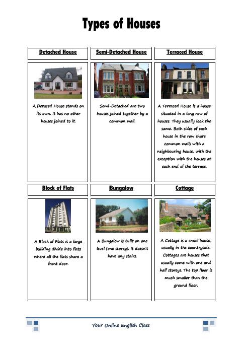 English corner lessons support for Kinds of houses