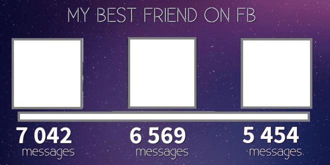 تعرف على أفضل 3 أصدقاء و أفضل صديق لك في حسابك على الفيسبوك  My best friend