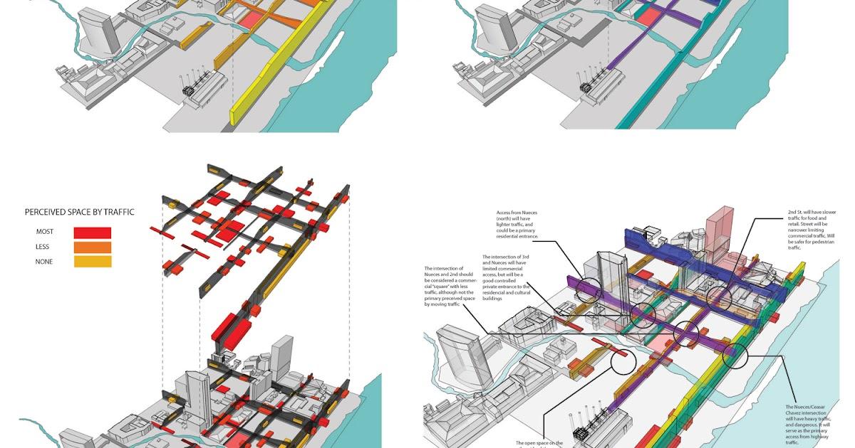 bunnell design studio  site traffic diagrams