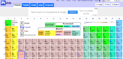 Il docentedigitale tavola periodica degli elementi - Tavola periodica degli elementi spiegazione semplice ...