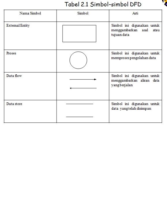 O0oselamat datang di blog um historika febri tiarinao0o simbol diagram level nol ccuart Image collections