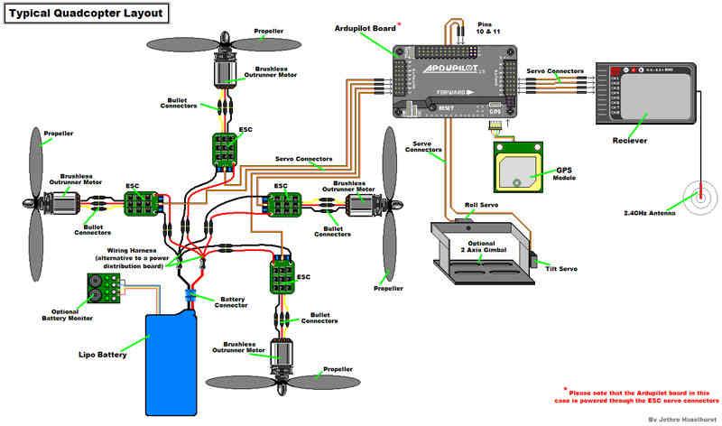 Arducopter X8 Wiring Diagram Wiring Diagrams Schematics - Wiring Diagram