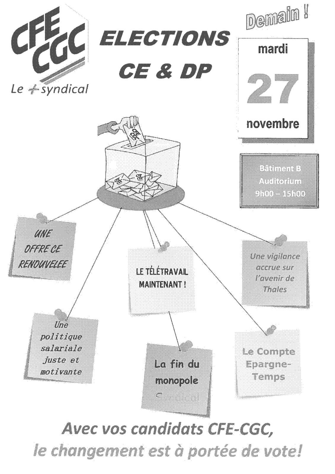 CFE CGC Thales SIX GTS France Ex TCS Mardi 27 Novembre