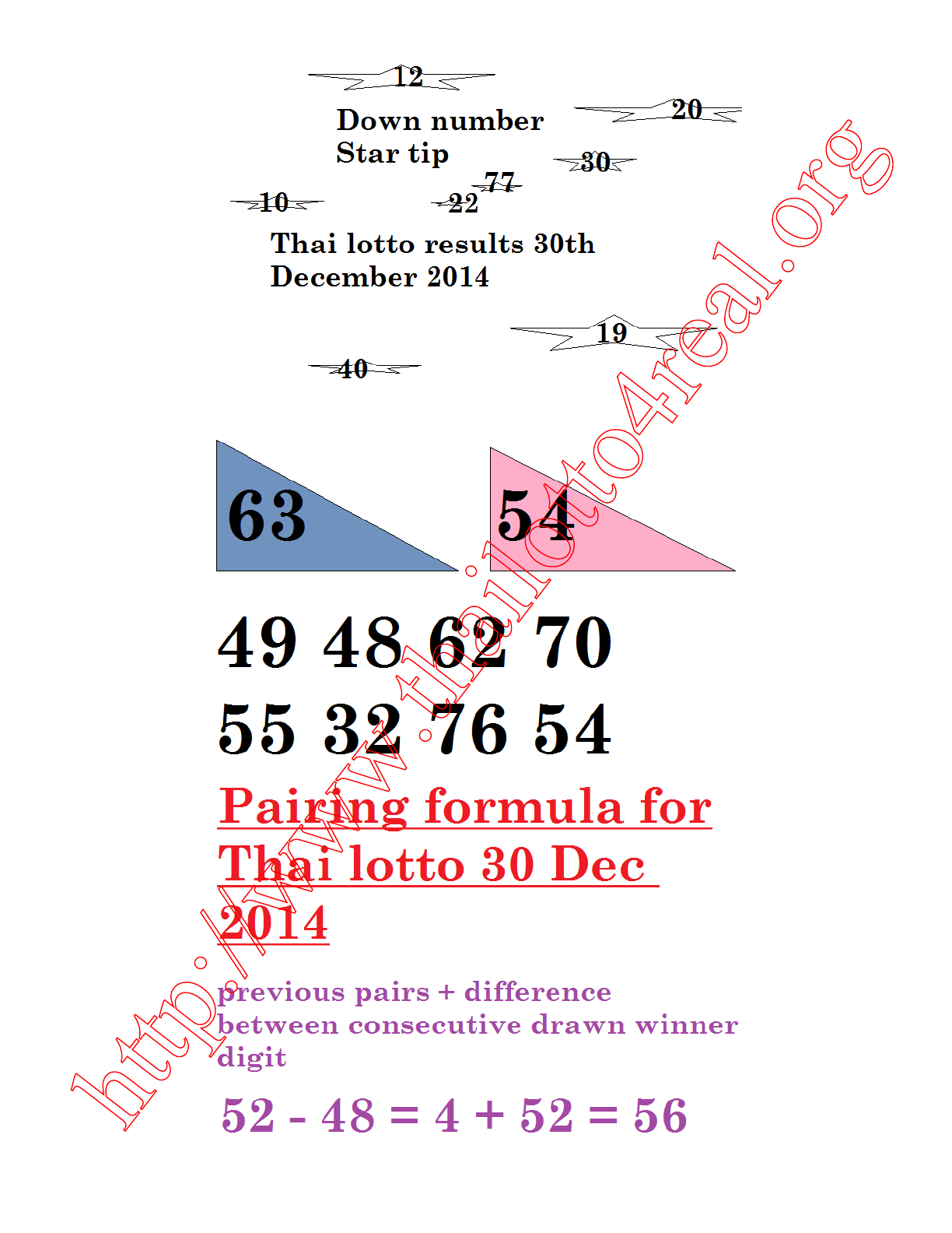 Is the lottery real or rigged 4x4