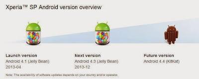 Android 4.4, Android 4.4 KitKat, Android KitKat, Sony, Sony Xperia SP, Xperia SP
