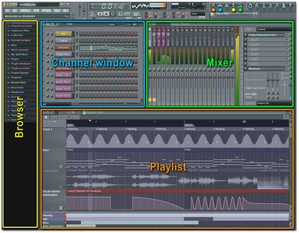 semangat bikin lagu lagi di Fl studio