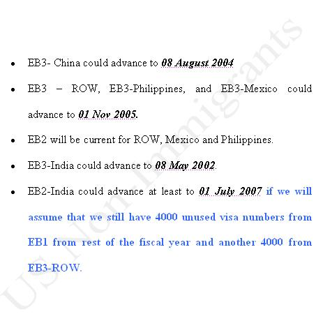 August 2012 Visa Bulletin Prediction Visajourneycom | organic 