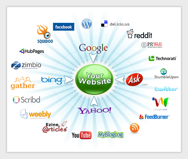online social networks in thailand privacy Check out hong kong social marketing reports  socialbakers monthly regional reports for hong kong put you on the cutting edge of social media analysis.