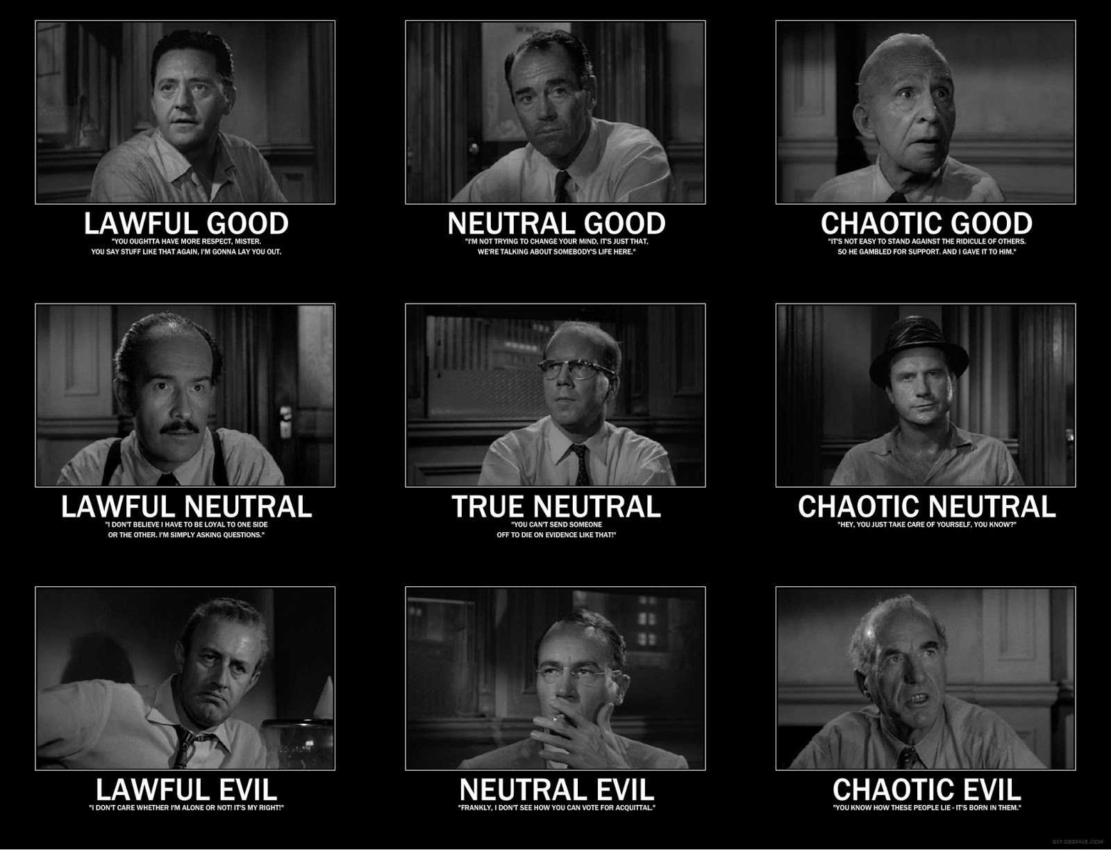phil s pointless film blog  an good idea of how well some of these characters fit archetypes