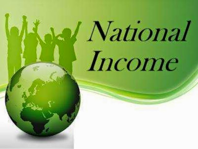 What is National Income: Basic Concepts