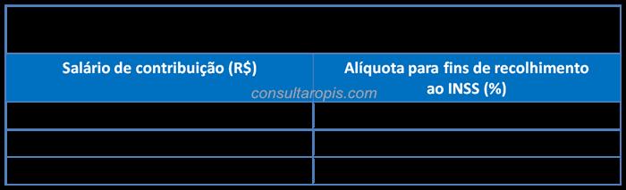 Tabela INSS 2015