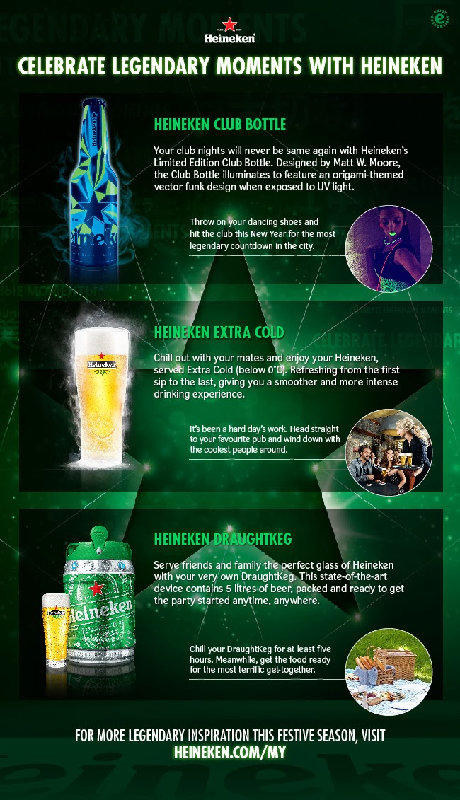 The three new Heineken products introduced recently
