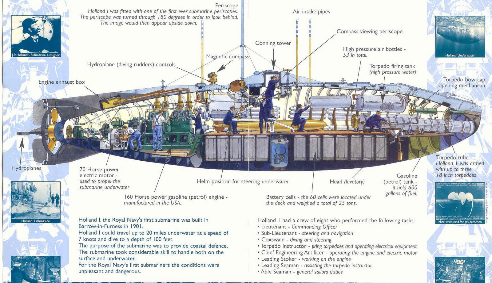 Holland on Diesel Engine Exploded View Diagram