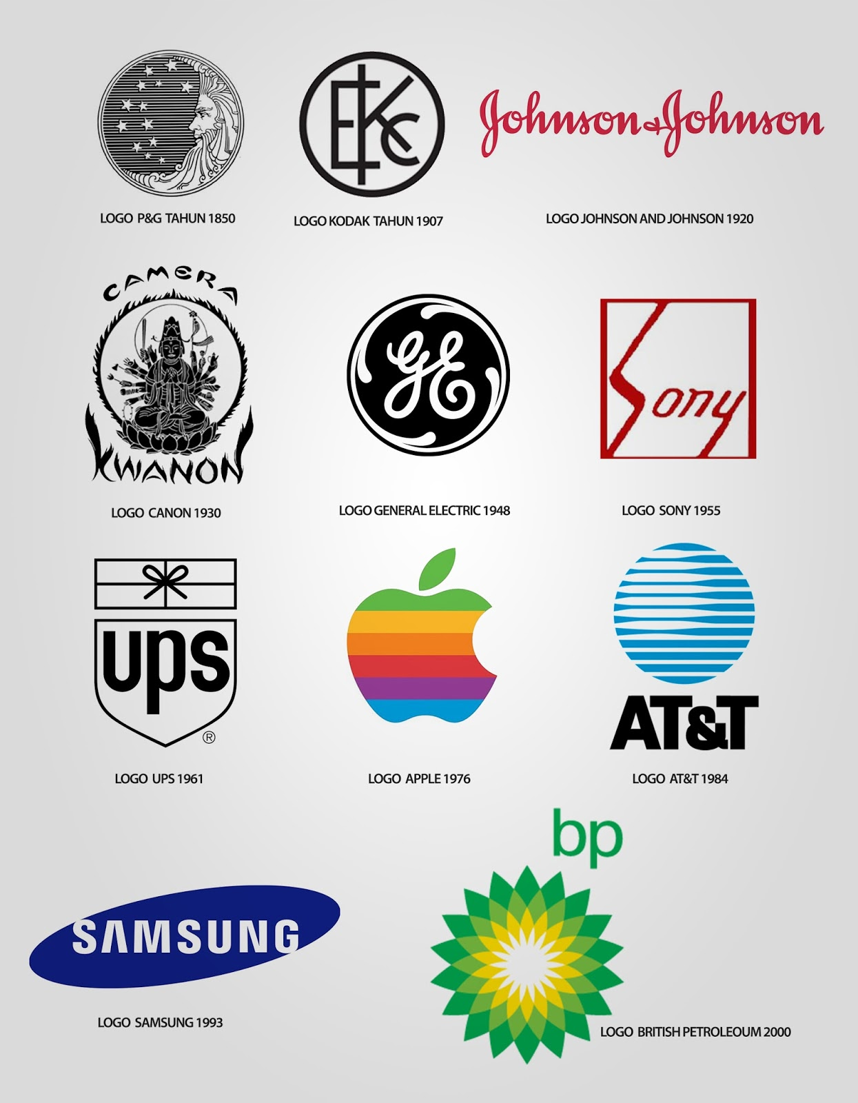 Sejarah Perkembangan Logo