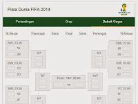 Jadwal Babak 16 Besar Piala Dunia 2014 Lengkap